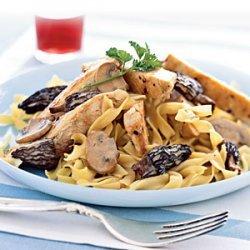 Chicken Breasts with Mushroom Sauce recipe