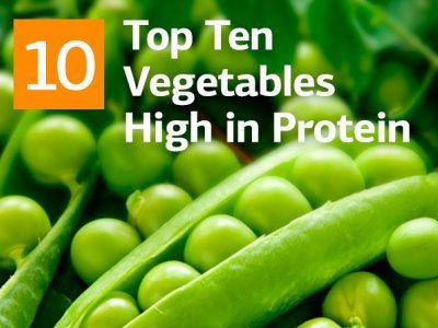 Top 10 Vegetables High in Protein
