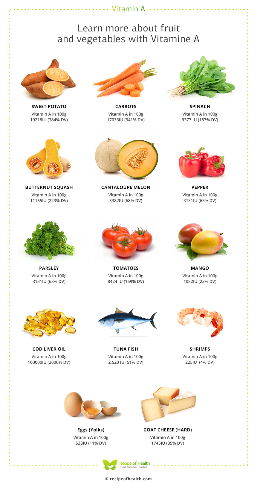 Foods High In Vitamin A C And Iron