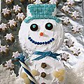 Snowman Cake (Sandra Lee) recipe